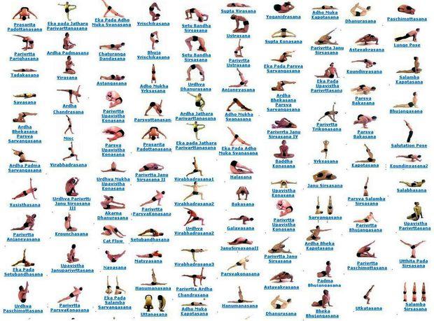tableau-des-postures-de-yoga