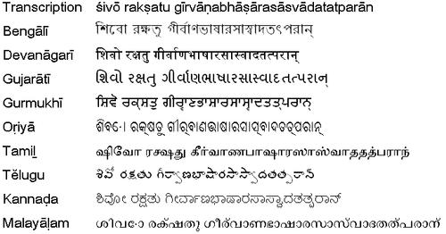 Phrase_sanskrite